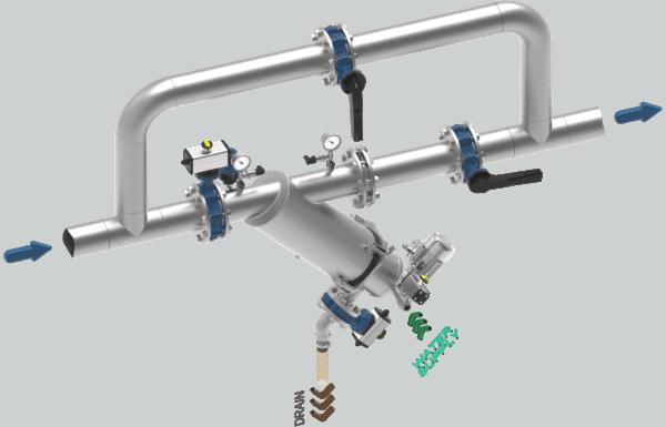 INSTALLAZIONE TIPICA WONDERJET Y ORIZZ 3D ANONIMA 1 600x385 - Sproeinozzle Technologie