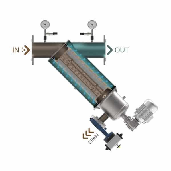 WBRS Y FLOW 600x600 - Turbonet | Zelfreinigend Filter | Brush Technology