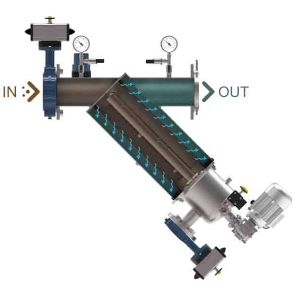WJET Y FLOW 600x600 - Sproeinozzle Technologie